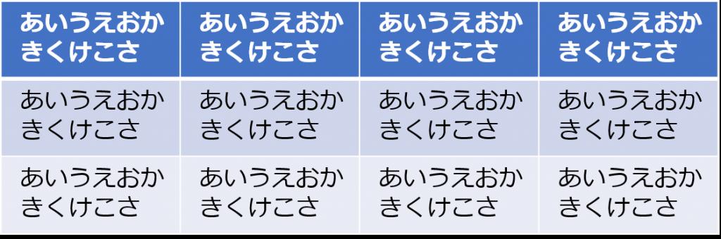 「図形の書式設定」の時短技3連発