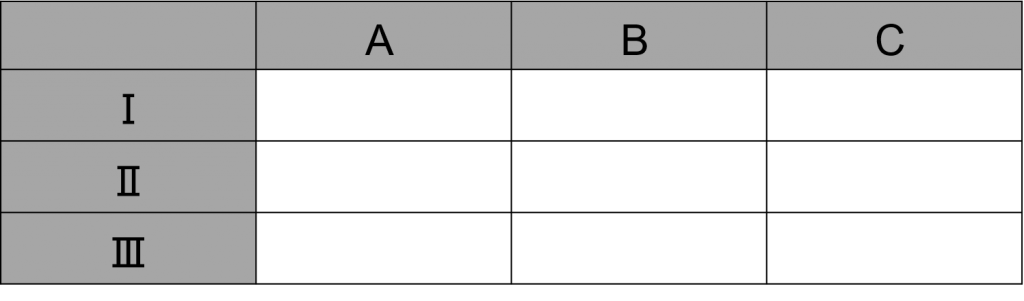 マトリックス表