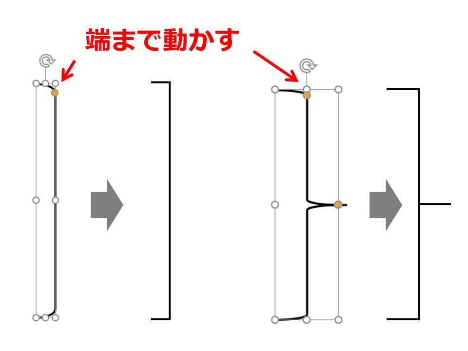 カッコ図形の加工