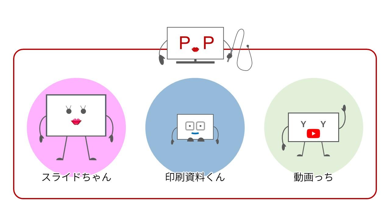 包含の図解